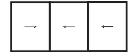 3-pane-opening-possibility